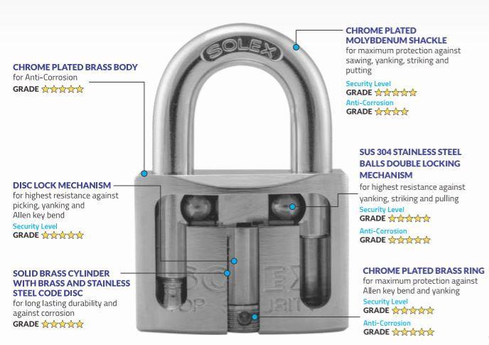 Solex Lock